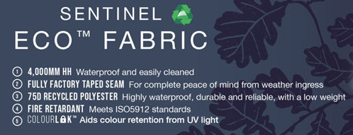 fabric specifications